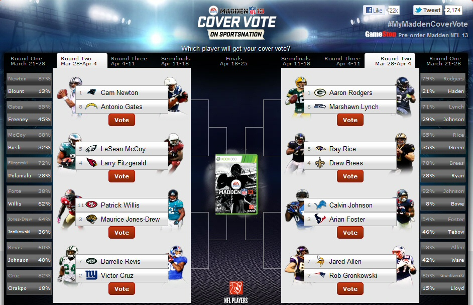 16 Nfl Players Advance In Madden Nfl 13 Cover Vote